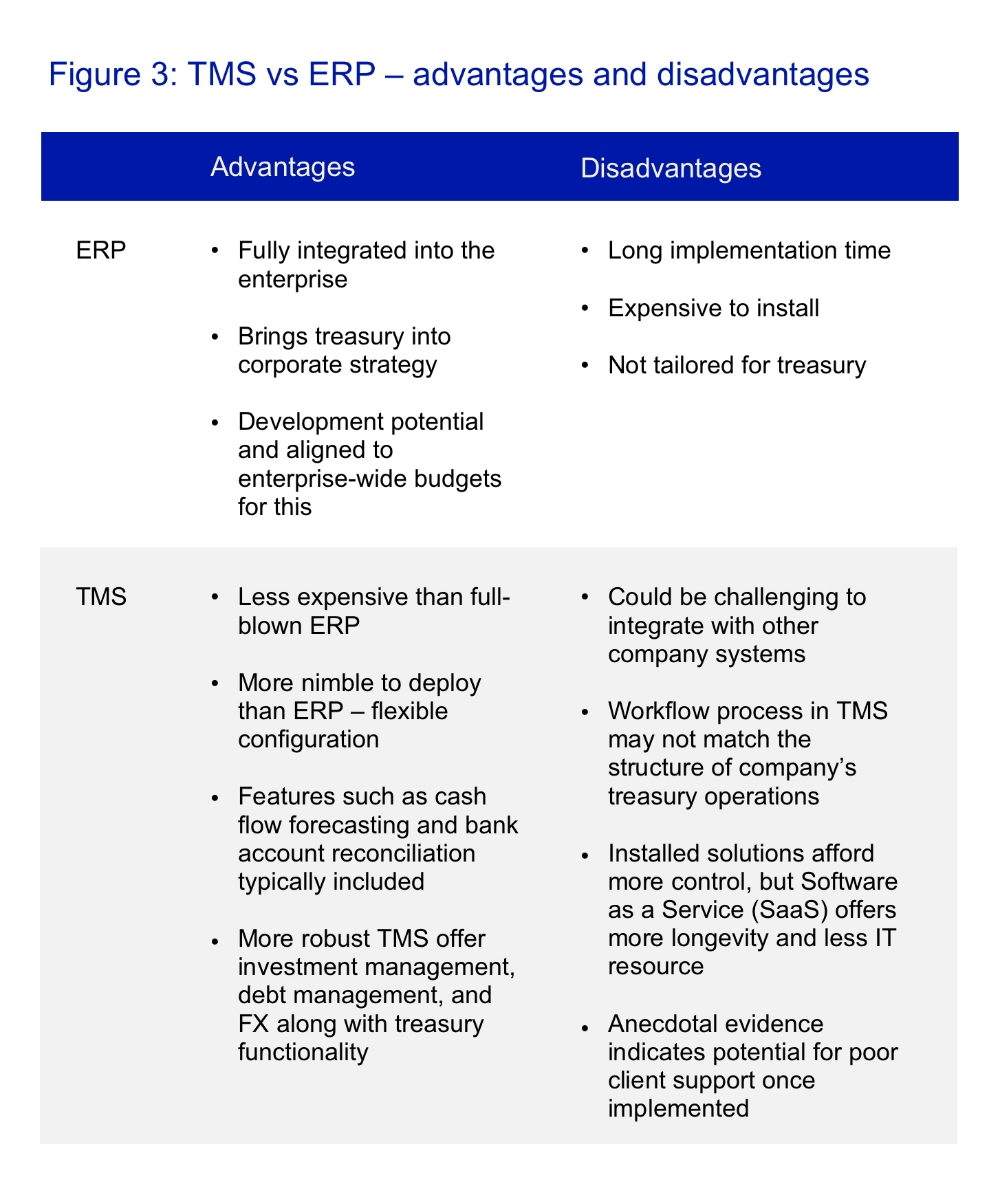 Figure_3_TMS_vs_ERP_advantages_and_disadvantages